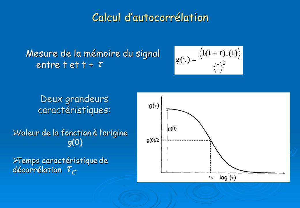 Calcul dautocorrélation Mesure de la mémoire du signal entre t et t + Deux grandeurs caractéristiques: Valeur de la fonction à lorigine Valeur de la f