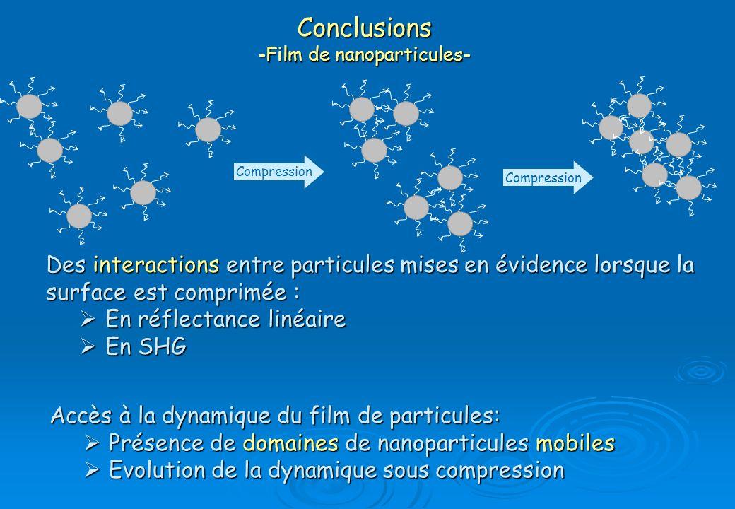 Conclusions -Film de nanoparticules- Conclusions -Film de nanoparticules- Des interactions entre particules mises en évidence lorsque la surface est c