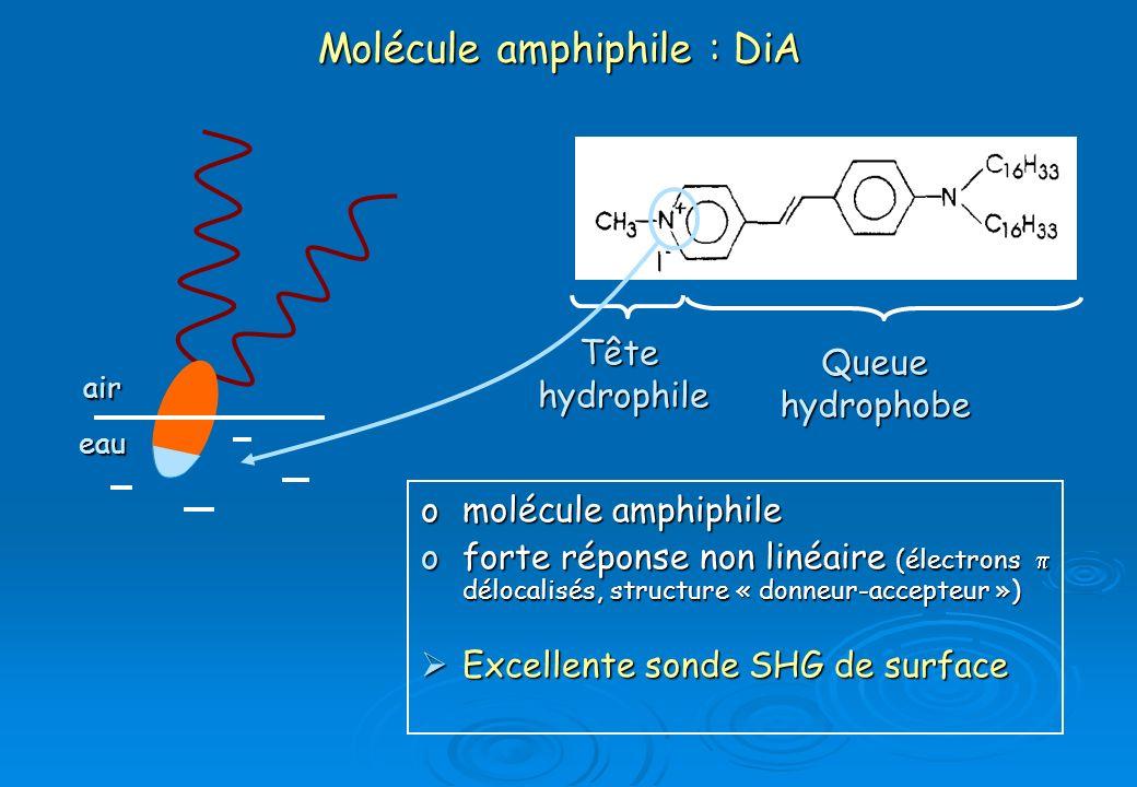 Molécule amphiphile : DiA Tête hydrophile hydrophile Queue hydrophobe air eau omolécule amphiphile oforte réponse non linéaire (électrons délocalisés,
