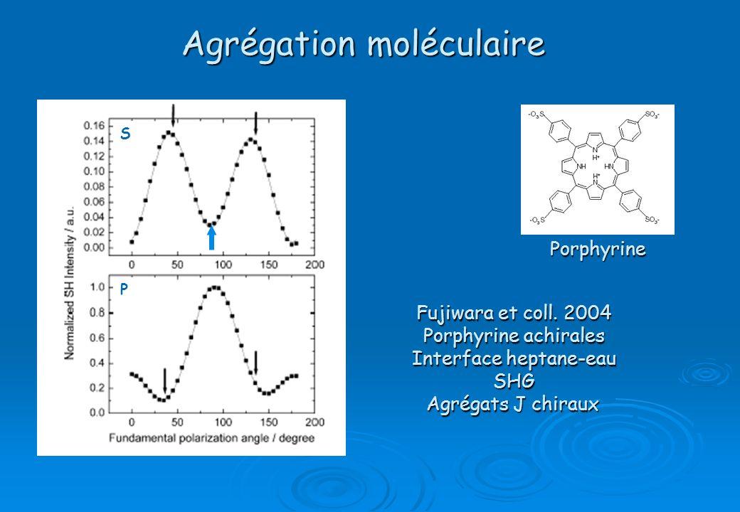 Agrégation moléculaire Fujiwara et coll. 2004 Porphyrine achirales Interface heptane-eau SHG Agrégats J chiraux S P Porphyrine
