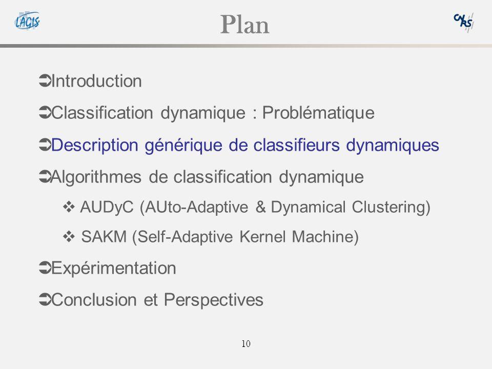 10 Plan Introduction Classification dynamique : Problématique Description générique de classifieurs dynamiques Algorithmes de classification dynamique AUDyC (AUto-Adaptive & Dynamical Clustering) SAKM (Self-Adaptive Kernel Machine) Expérimentation Conclusion et Perspectives