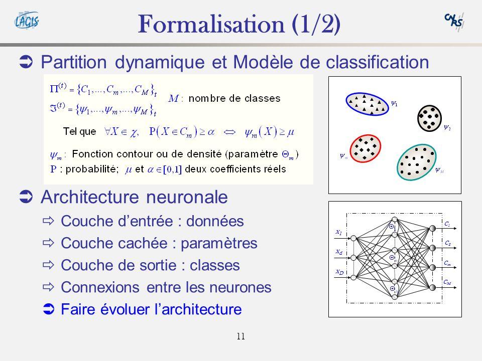 11 Partition dynamique et Modèle de classification Architecture neuronale Couche dentrée : données Couche cachée : paramètres Couche de sortie : classes Connexions entre les neurones Faire évoluer larchitecture x1x1 xdxd xDxD C1C1 C2C2 CmCm CMCM Formalisation (1/2)