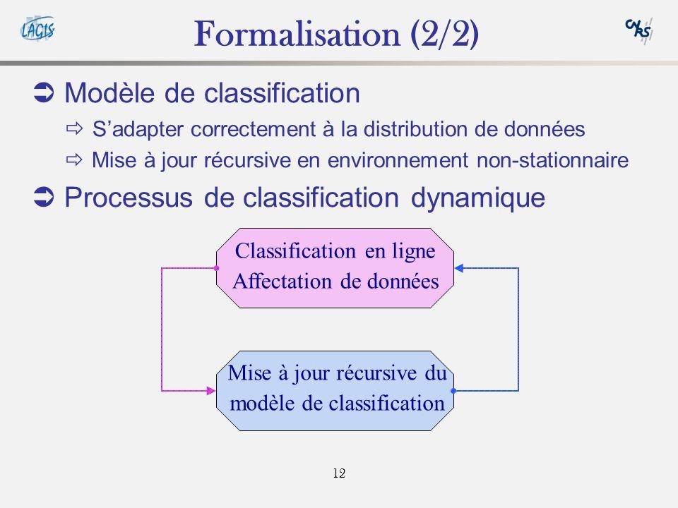 12 Modèle de classification Sadapter correctement à la distribution de données Mise à jour récursive en environnement non-stationnaire Processus de classification dynamique Formalisation (2/2) Classification en ligne Affectation de données Mise à jour récursive du modèle de classification