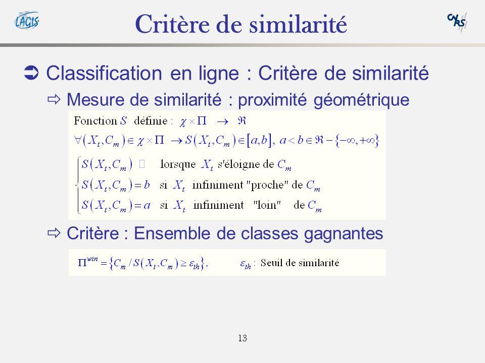 13 Classification en ligne : Critère de similarité Mesure de similarité : proximité géométrique Critère : Ensemble de classes gagnantes Critère de similarité