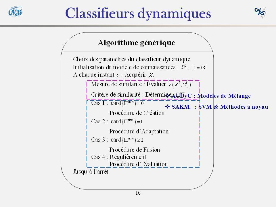 16 Classifieurs dynamiques AUDyC : Modèles de Mélange SAKM : SVM & Méthodes à noyau