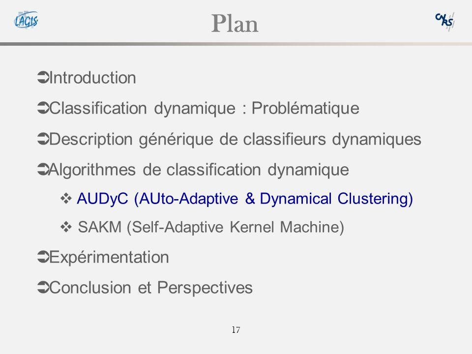 17 Plan Introduction Classification dynamique : Problématique Description générique de classifieurs dynamiques Algorithmes de classification dynamique AUDyC (AUto-Adaptive & Dynamical Clustering) SAKM (Self-Adaptive Kernel Machine) Expérimentation Conclusion et Perspectives