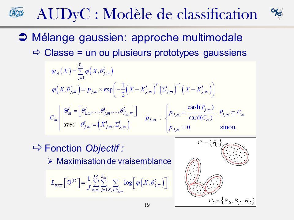 19 Mélange gaussien: approche multimodale Classe = un ou plusieurs prototypes gaussiens Fonction Objectif : Maximisation de vraisemblance AUDyC : Modèle de classification