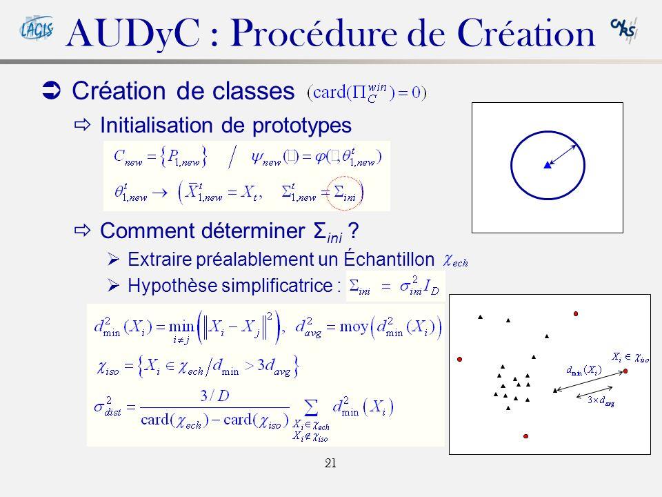 21 AUDyC : Procédure de Création Création de classes Initialisation de prototypes Comment déterminer Σ ini .