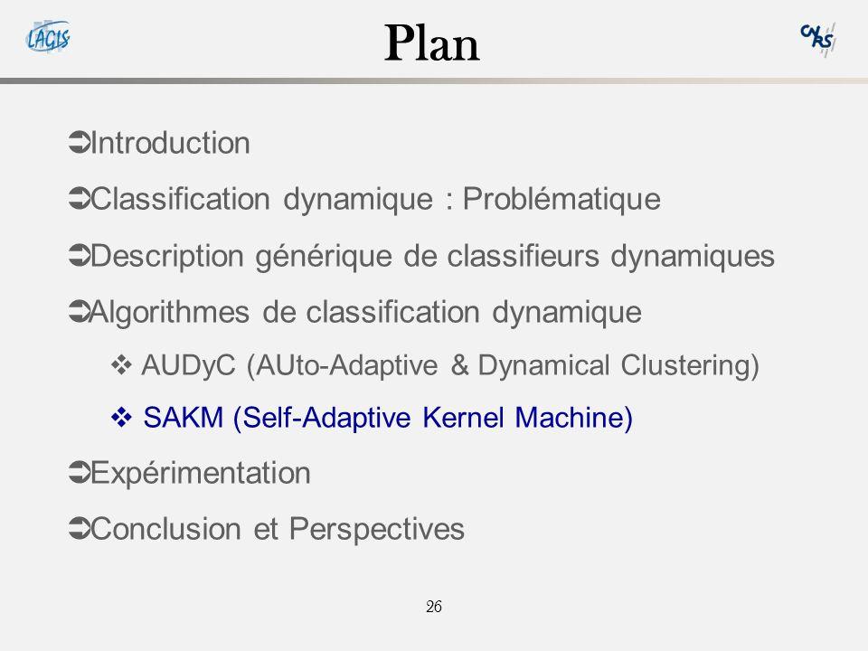 26 Plan Introduction Classification dynamique : Problématique Description générique de classifieurs dynamiques Algorithmes de classification dynamique AUDyC (AUto-Adaptive & Dynamical Clustering) SAKM (Self-Adaptive Kernel Machine) Expérimentation Conclusion et Perspectives