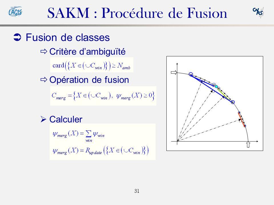 31 Fusion de classes Critère dambiguïté Opération de fusion Calculer SAKM : Procédure de Fusion