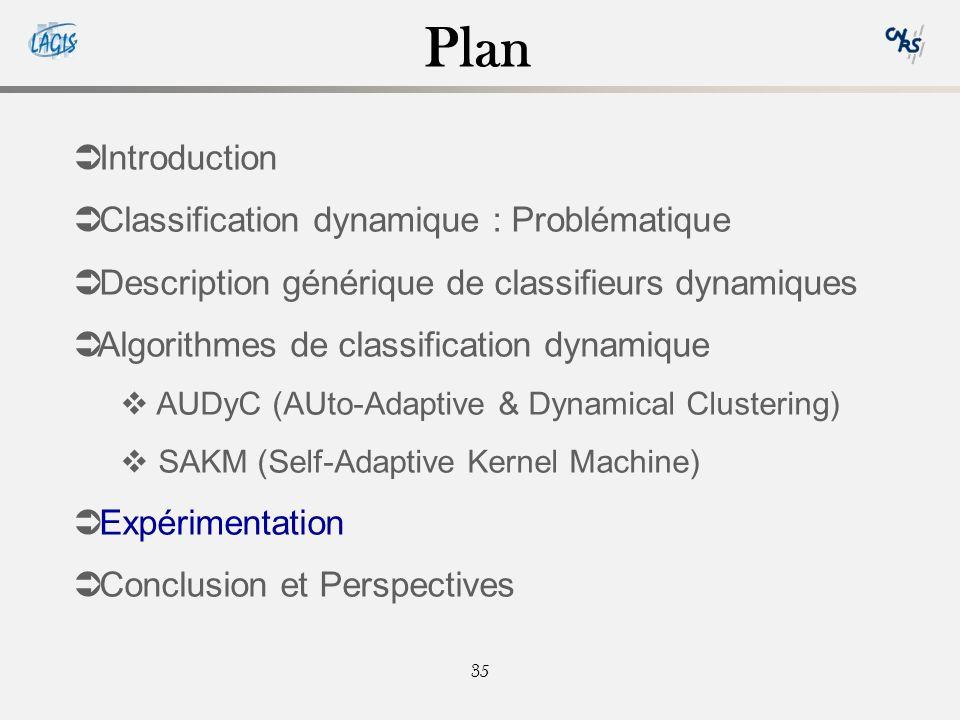 35 Plan Introduction Classification dynamique : Problématique Description générique de classifieurs dynamiques Algorithmes de classification dynamique AUDyC (AUto-Adaptive & Dynamical Clustering) SAKM (Self-Adaptive Kernel Machine) Expérimentation Conclusion et Perspectives
