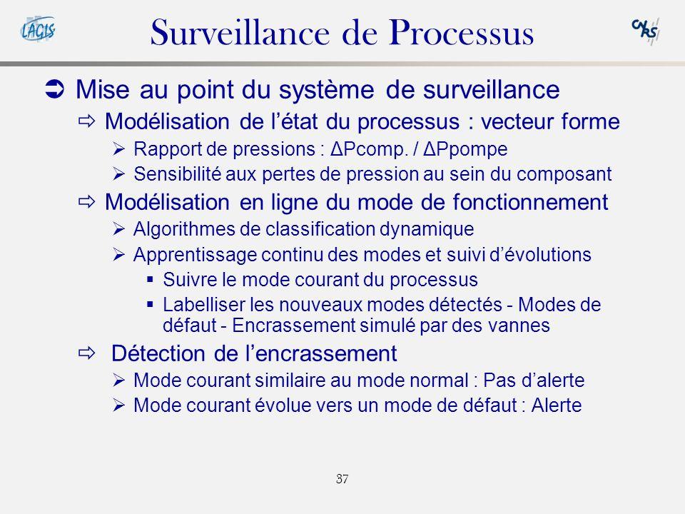 37 Mise au point du système de surveillance Modélisation de létat du processus : vecteur forme Rapport de pressions : ΔPcomp.