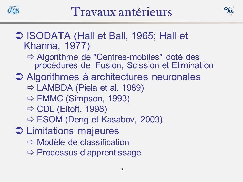 9 Travaux antérieurs ISODATA (Hall et Ball, 1965; Hall et Khanna, 1977) Algorithme de Centres-mobiles doté des procédures de Fusion, Scission et Elimination Algorithmes à architectures neuronales LAMBDA (Piela et al.