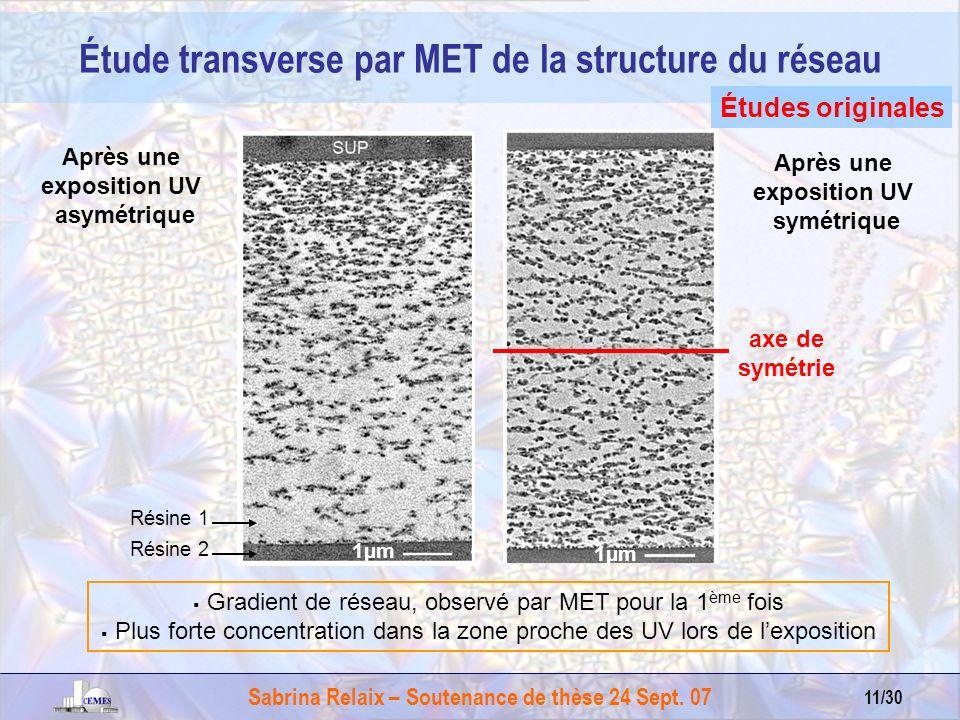 Sabrina Relaix – Soutenance de thèse 24 Sept. 07 11/30 Étude transverse par MET de la structure du réseau Gradient de réseau, observé par MET pour la