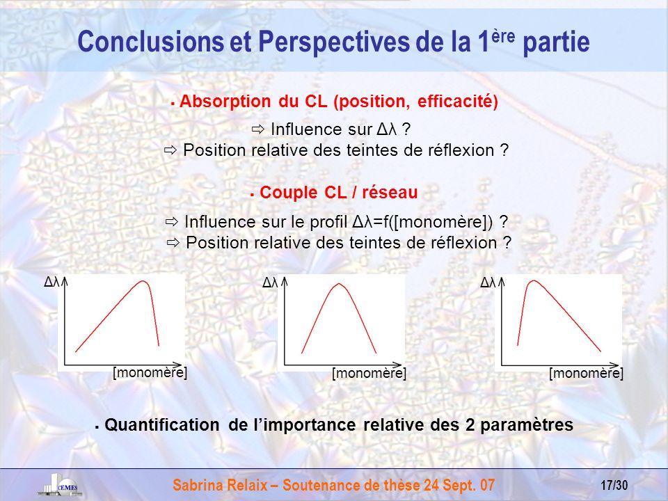 Sabrina Relaix – Soutenance de thèse 24 Sept. 07 17/30 Absorption du CL (position, efficacité) Couple CL / réseau Conclusions et Perspectives de la 1