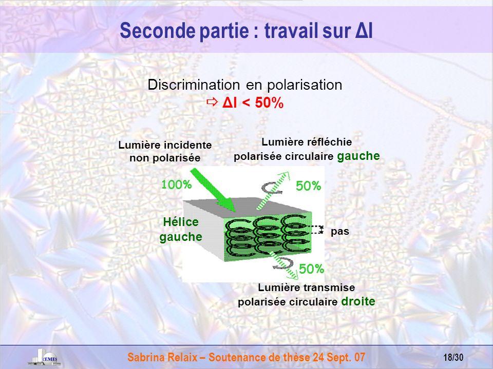Sabrina Relaix – Soutenance de thèse 24 Sept. 07 18/30 Lumière incidente non polarisée Lumière réfléchie polarisée circulaire gauche 100% 50% Hélice g