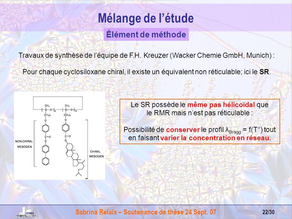 Sabrina Relaix – Soutenance de thèse 24 Sept. 07 22/30 Le SR possède le même pas hélicoïdal que le RMR mais nest pas réticulable : Possibilité de cons