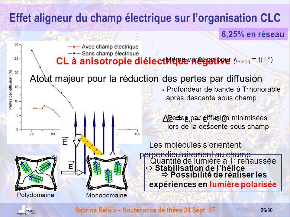 Sabrina Relaix – Soutenance de thèse 24 Sept. 07 26/30 Pertes par diffusion minimisées lors de la descente sous champ Effet aligneur du champ électriq