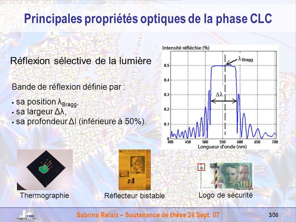 Sabrina Relaix – Soutenance de thèse 24 Sept. 07 3/30 Réflexion sélective de la lumière Principales propriétés optiques de la phase CLC Bande de réfle