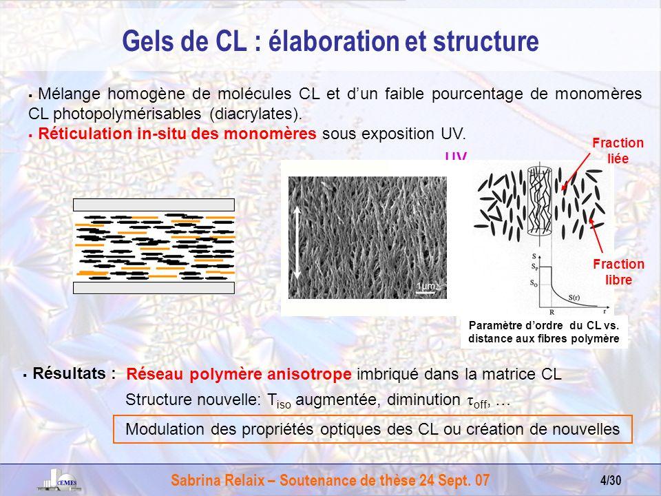 Sabrina Relaix – Soutenance de thèse 24 Sept. 07 4/30 Mélange homogène de molécules CL et dun faible pourcentage de monomères CL photopolymérisables (