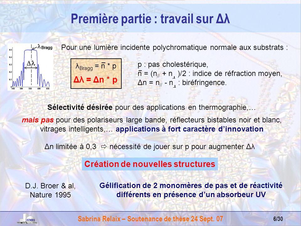 Sabrina Relaix – Soutenance de thèse 24 Sept. 07 6/30 Sélectivité désirée pour des applications en thermographie,… mais pas pour des polariseurs large