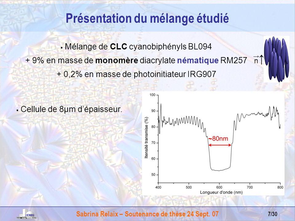 Sabrina Relaix – Soutenance de thèse 24 Sept. 07 7/30 n Mélange de CLC cyanobiphényls BL094 + 9% en masse de monomère diacrylate nématique RM257 + 0,2