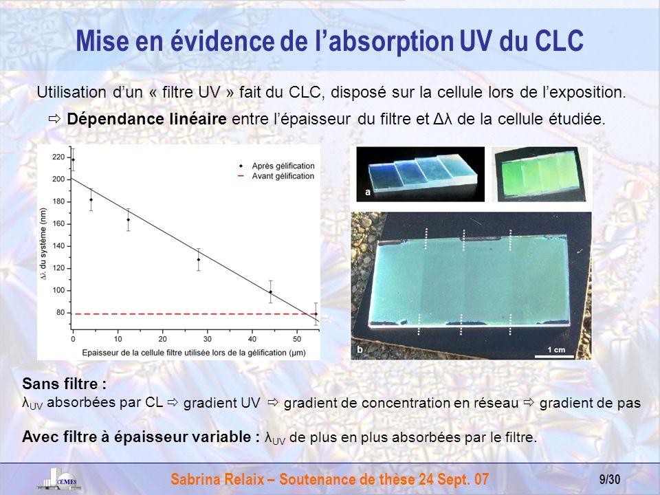 Sabrina Relaix – Soutenance de thèse 24 Sept. 07 9/30 Utilisation dun « filtre UV » fait du CLC, disposé sur la cellule lors de lexposition. Mise en é