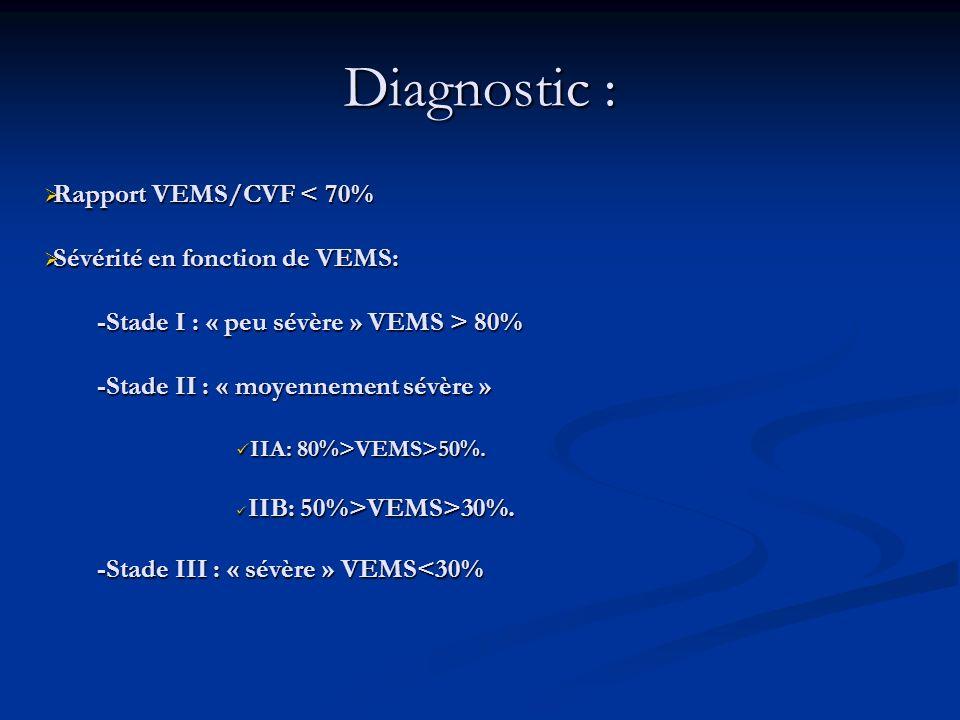 Diagnostic : Rapport VEMS/CVF < 70% Rapport VEMS/CVF < 70% Sévérité en fonction de VEMS: Sévérité en fonction de VEMS: -Stade I : « peu sévère » VEMS