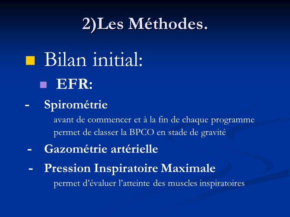 2)Les Méthodes. Bilan initial: EFR: - Spirométrie avant de commencer et à la fin de chaque programme permet de classer la BPCO en stade de gravité - G