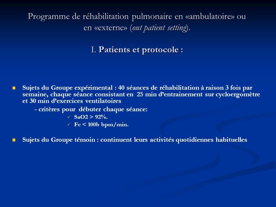 Programme de réhabilitation pulmonaire en «ambulatoire» ou en «externe» (out patient setting). I. Patients et protocole : Sujets du Groupe expérimenta