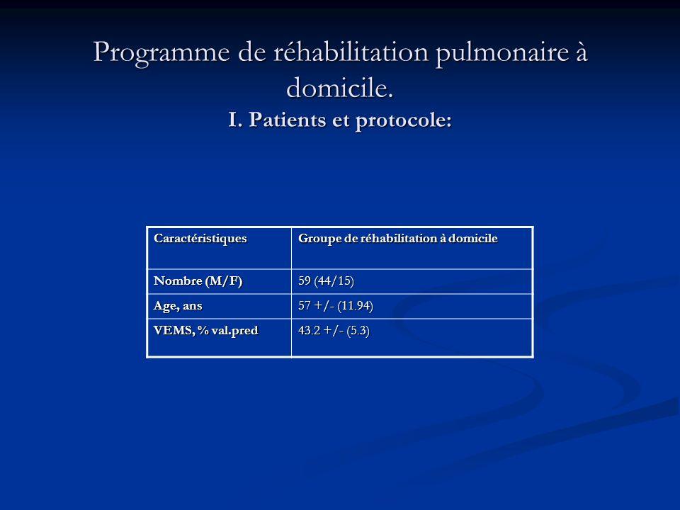 Programme de réhabilitation pulmonaire à domicile. I. Patients et protocole: Caractéristiques Groupe de réhabilitation à domicile Nombre (M/F) 59 (44/