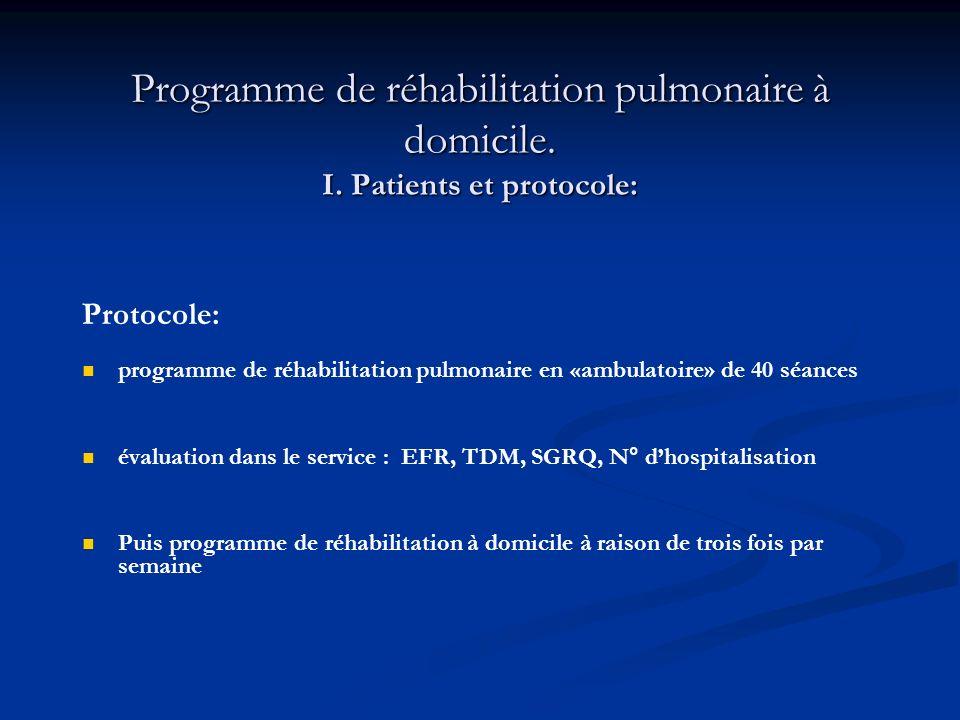 Programme de réhabilitation pulmonaire à domicile. I. Patients et protocole: Protocole: programme de réhabilitation pulmonaire en «ambulatoire» de 40