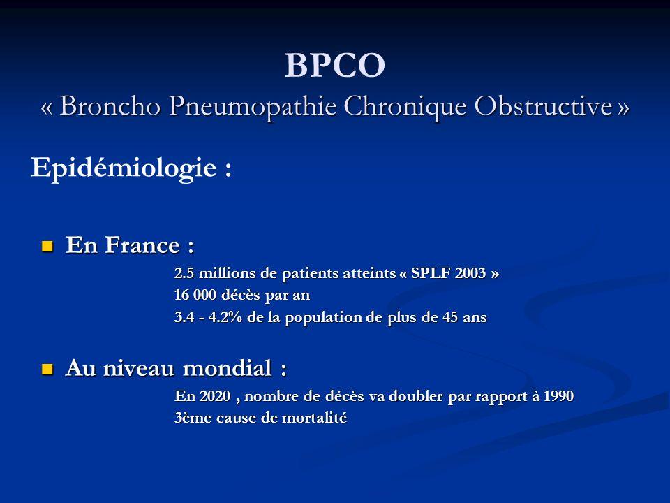 En France : En France : 2.5 millions de patients atteints « SPLF 2003 » 16 000 décès par an 3.4 - 4.2% de la population de plus de 45 ans Au niveau mo