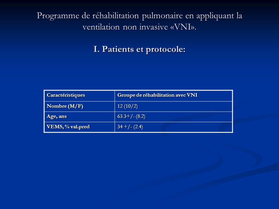 Programme de réhabilitation pulmonaire en appliquant la ventilation non invasive «VNI». I. Patients et protocole: Caractéristiques Groupe de réhabilit