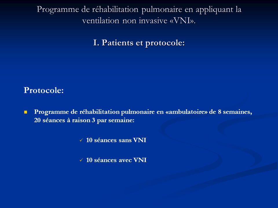 Programme de réhabilitation pulmonaire en appliquant la ventilation non invasive «VNI». I. Patients et protocole: Protocole: Programme de réhabilitati