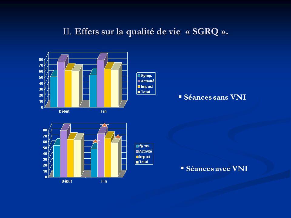 II. Effets sur la qualité de vie « SGRQ ». Séances sans VNI Séances avec VNI