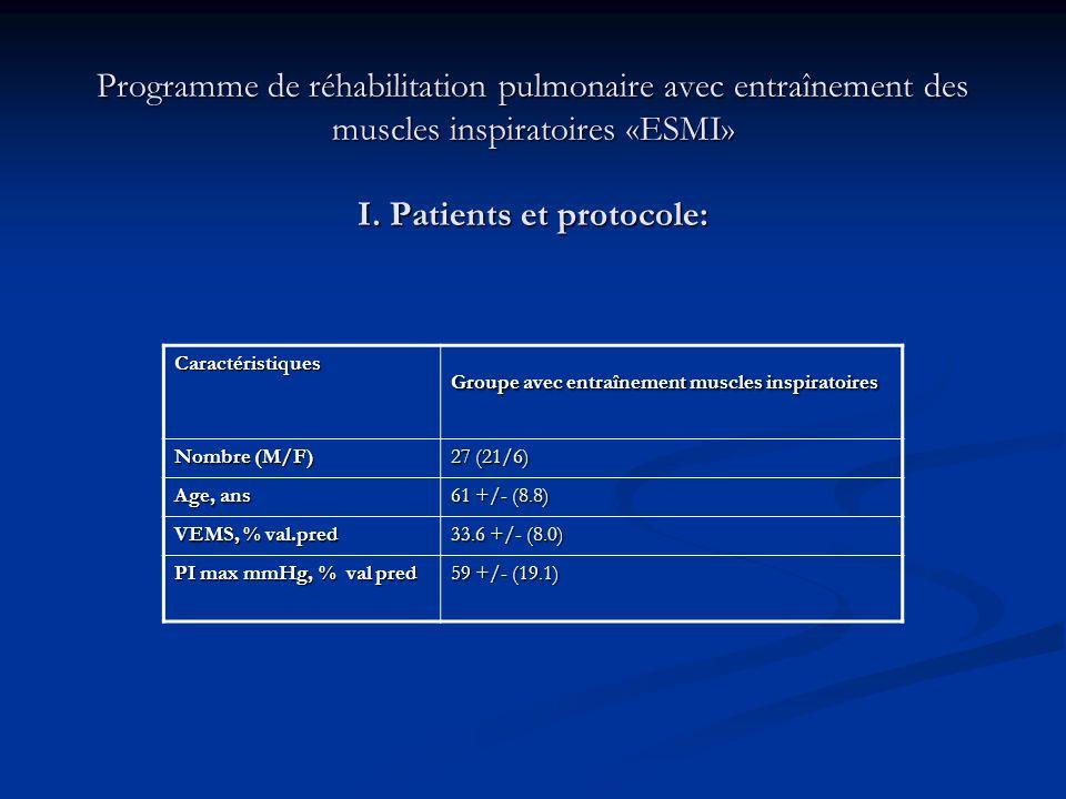 Programme de réhabilitation pulmonaire avec entraînement des muscles inspiratoires «ESMI» I. Patients et protocole: Caractéristiques Groupe avec entra