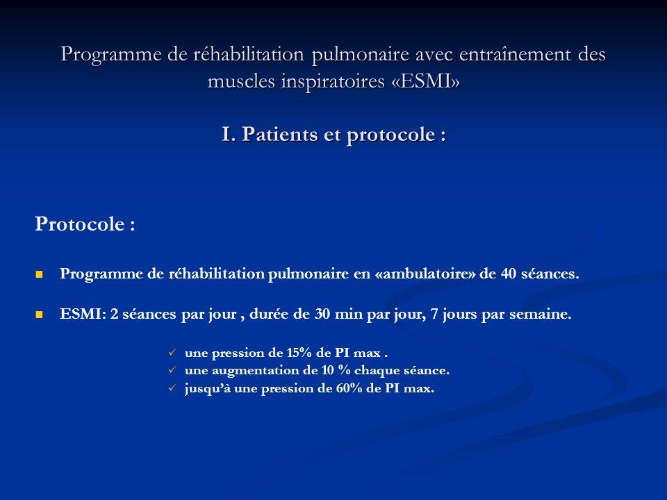 Programme de réhabilitation pulmonaire avec entraînement des muscles inspiratoires «ESMI» I. Patients et protocole : Protocole : Programme de réhabili
