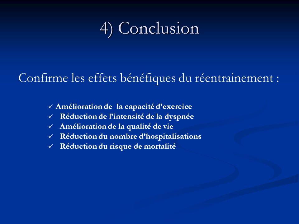 4) Conclusion Confirme les effets bénéfiques du réentrainement : Amélioration de la capacité dexercice Réduction de lintensité de la dyspnée Améliorat