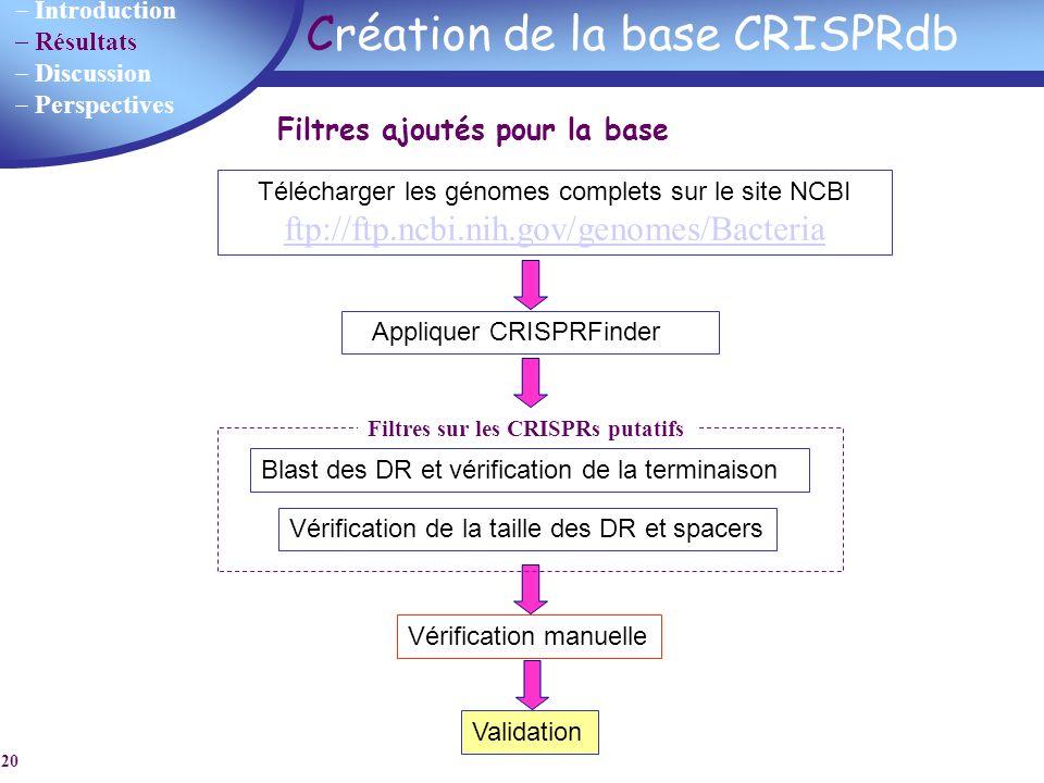 Introduction Résultats Discussion Perspectives 20 Création de la base CRISPRdb Filtres ajoutés pour la base Télécharger les génomes complets sur le si