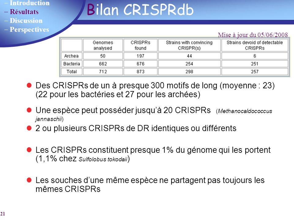 Introduction Résultats Discussion Perspectives 21 Bilan CRISPRdb Mise à jour du 05/06/2008 Des CRISPRs de un à presque 300 motifs de long (moyenne : 2