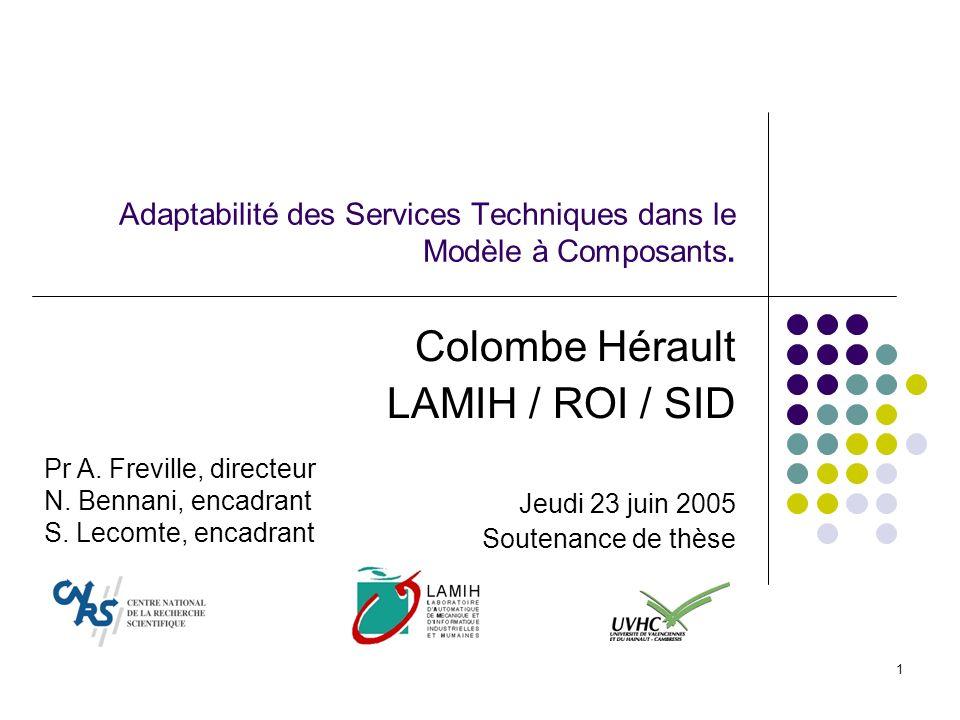 1 Adaptabilité des Services Techniques dans le Modèle à Composants.
