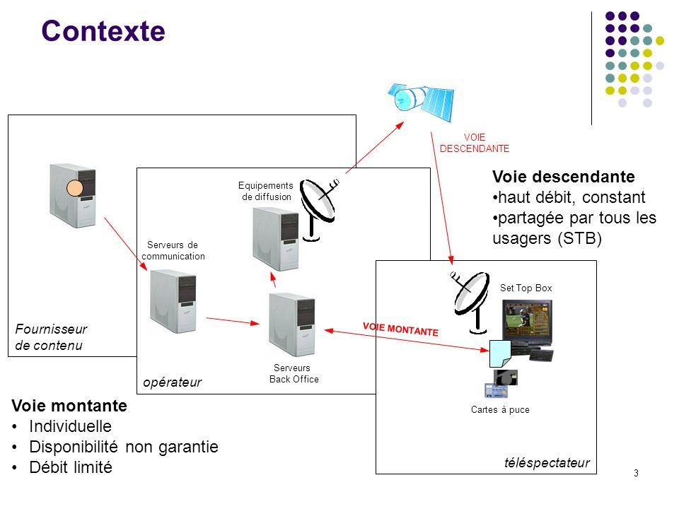 14 Séparation des Préoccupations (SOP) Réflexivité Programmation par composants Classification des solutions adaptables Adaptabilité au niveau de ORB Modèles à composants Applications Services Techniques Modèles à composants Modèles de composants sans services techniques: JavaBeans COM Modèles à composants avec services techniques: EJB CCM Modèle à composants Avec Conteneurs ouverts: IST-Coach Fractal conteneur ouvert