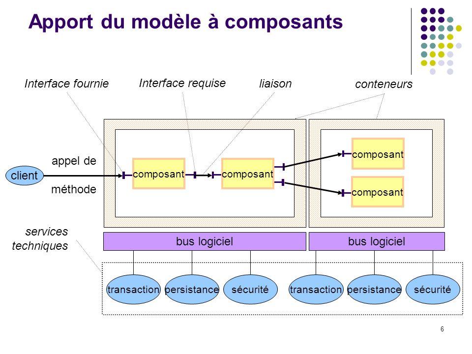 27 Exemple de conception de la P1S transactions ONT CDO table CM interpr.