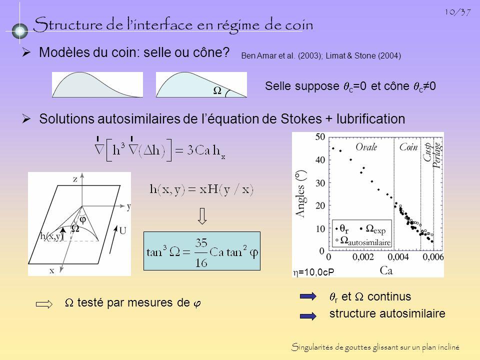 10/37 Structure de linterface en régime de coin Singularités de gouttes glissant sur un plan incliné Modèles du coin: selle ou cône? Ben Amar et al. (
