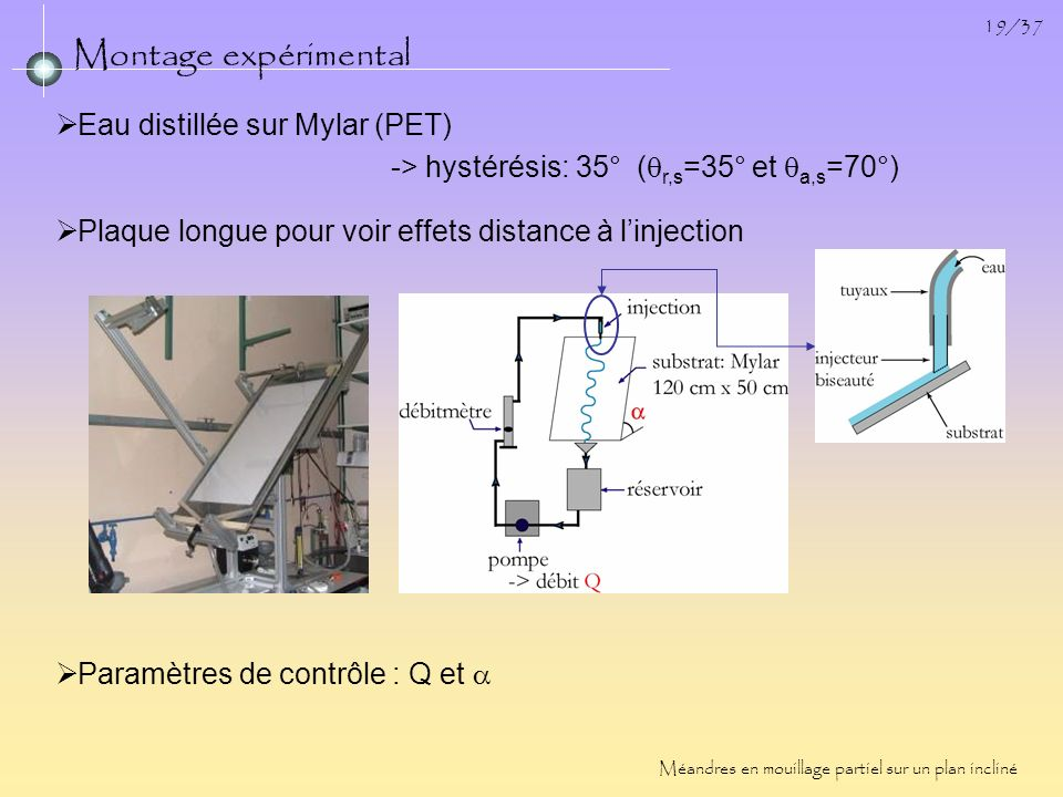 19/37 Montage expérimental Méandres en mouillage partiel sur un plan incliné Paramètres de contrôle : Q et Eau distillée sur Mylar (PET) -> hystérésis