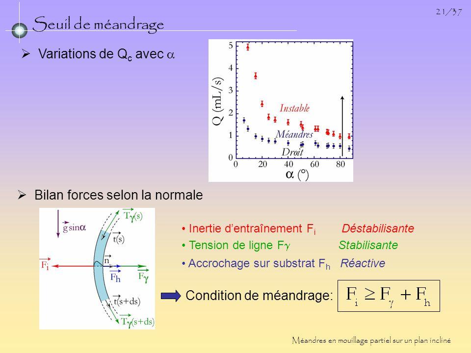 21/37 Seuil de méandrage Méandres en mouillage partiel sur un plan incliné Bilan forces selon la normale Condition de méandrage: Inertie dentraînement