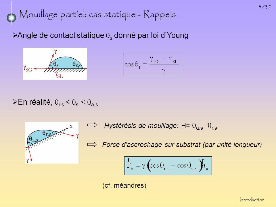 3/37 Mouillage partiel: cas statique - Rappels Angle de contact statique s donné par loi dYoung Force daccrochage sur substrat (par unité longueur) In
