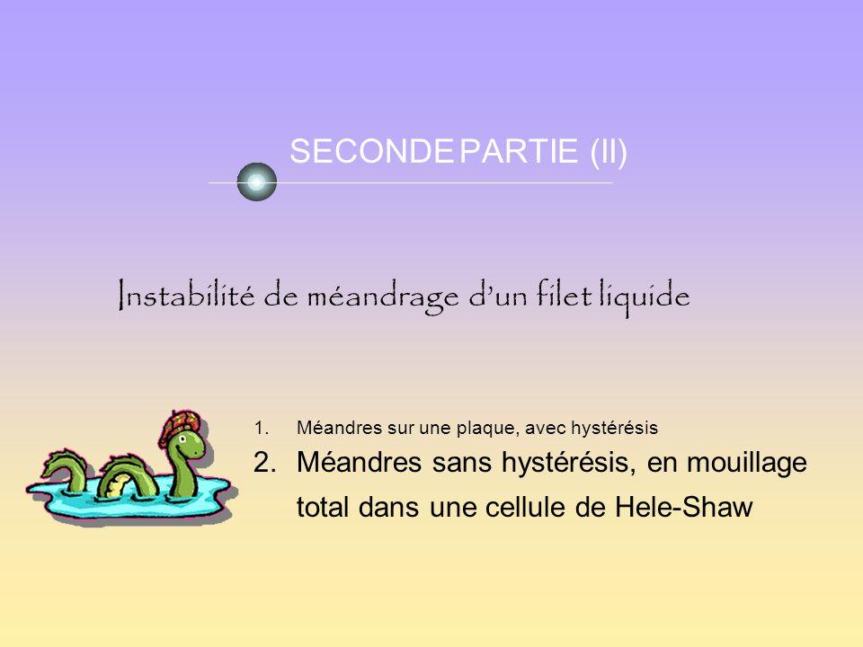SECONDE PARTIE (II) 1.Méandres sur une plaque, avec hystérésis 2.Méandres sans hystérésis, en mouillage total dans une cellule de Hele-Shaw Instabilit