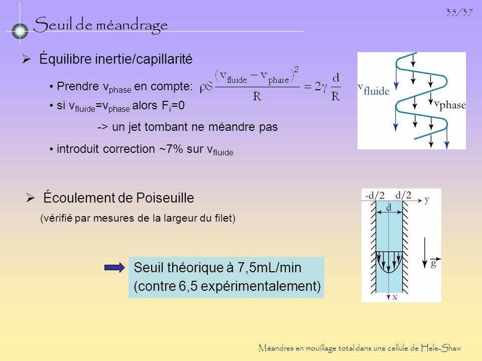 35/37 Seuil de méandrage Méandres en mouillage total dans une cellule de Hele-Shaw Écoulement de Poiseuille (vérifié par mesures de la largeur du file